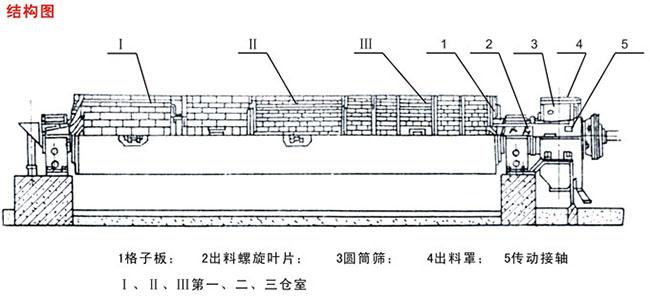 水泥球磨机结构图